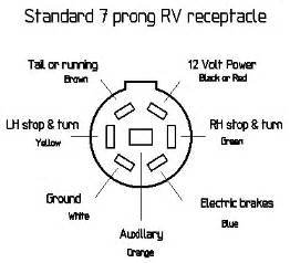 diagram ingram trailer light connectorwire extension cord