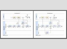 workflow management prozessmodellierung und bpmn bpmn pdf - Bpmn Pdf