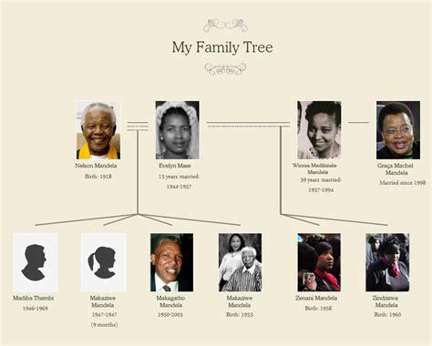 facts about nelson mandela family life nelson mandela the captain of his soul fevereiro 2011