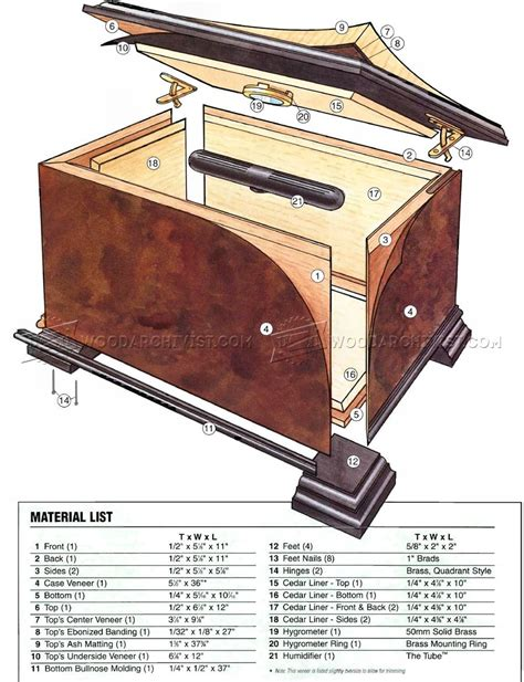 humidor woodworking plans walnut burl humidor plans woodarchivist
