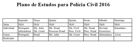 reajuste salarial para policia civil sp 2016 plano de estudos para concurso da pol 205 cia civil confira