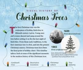 the origin of chrismas time traveler s guide to oh tree
