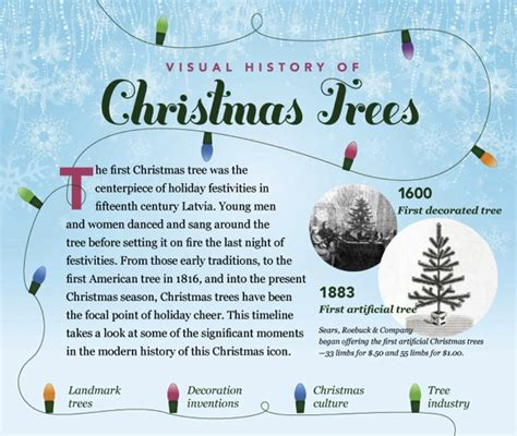 history of the christmas tree lizardmedia co