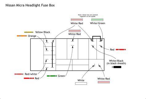 nissan micra headlight fuse box new age retro