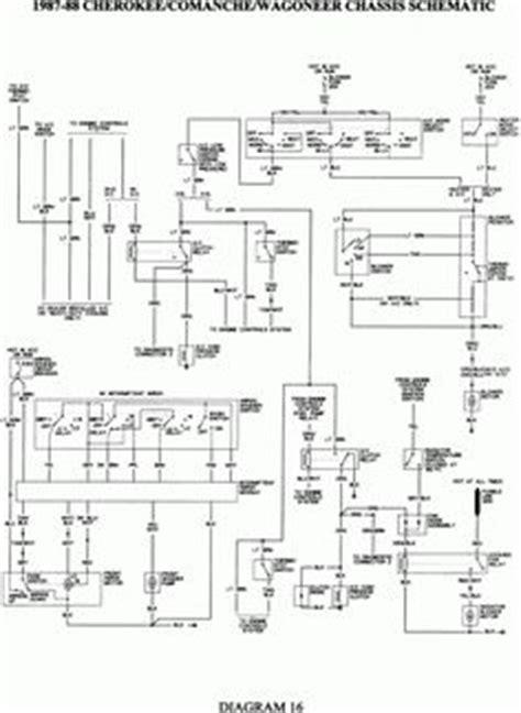 wiring diagram for 1995 jeep grand laredo