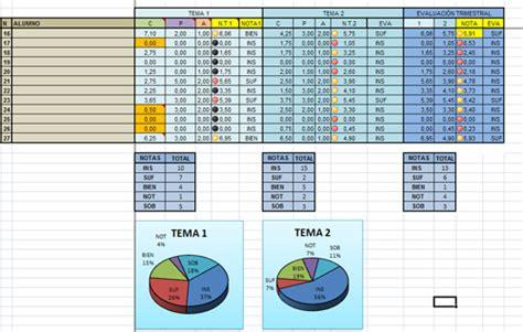 calculo de nominas en excel 2008 2013 automatizado herramientas de resumen del curso