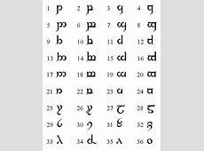 Numbers in Quenya | Languages/Codes | Geheimschriften ... Elven Numbers