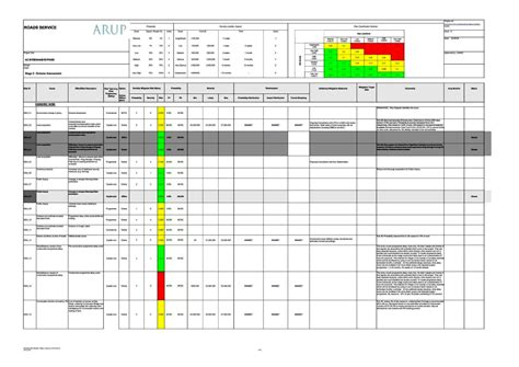 Ach Risk Assessment Template