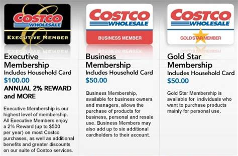 how to make costco card dr anil marketing musings costco the low cost chion