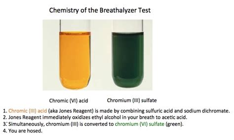chromium color happy s day how to beat a breathalyzer test