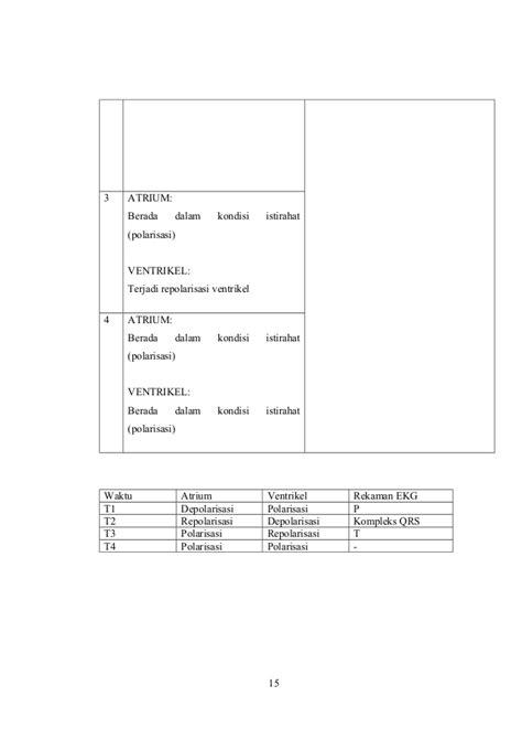 biolistrik adalah makalah biolistrik