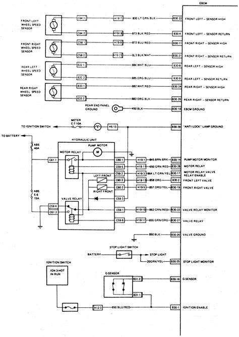 Repair Guides | Anti-lock Brake System Impulse | System