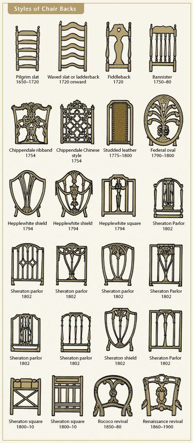 dining chair styles chart chair back styles make a house a home