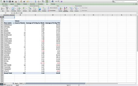 how to make pivot table in excel how to create a pivot table in microsoft excel