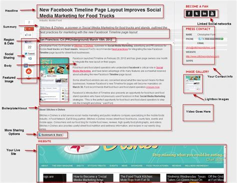 components of a social media press release prunderground