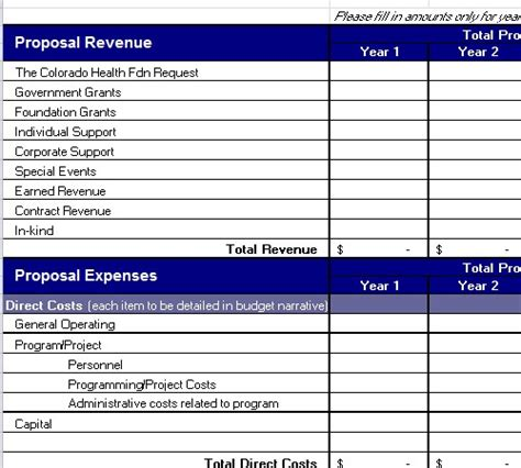 Line Item Budget Template by Line Item Budget Template