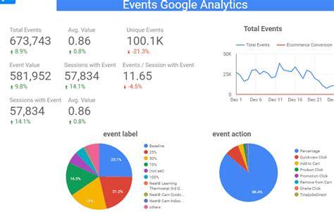 Google Analytics Data Studio Template Report Free 25 Page Premade Data Studio Templates