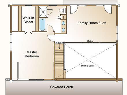 luxury master bathroom floor plans rustic log home plans rustic house plans log home floor plans with loft treesranch