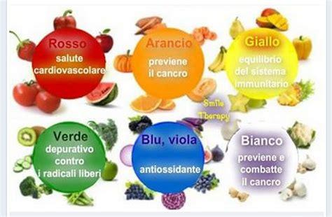 alimentazione reflusso gastroesofageo esempio dieta per la malattia da reflusso gastroesofageo