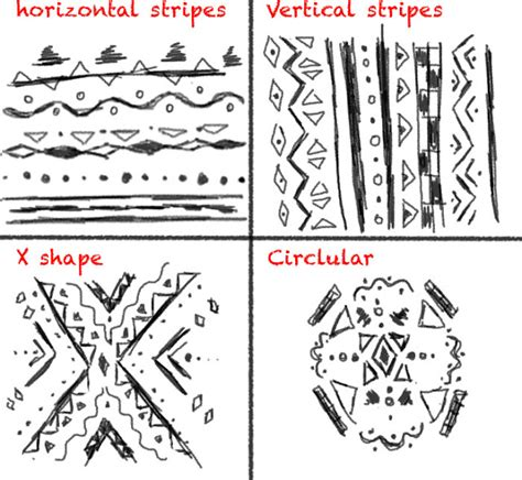 tribal pattern diy gloriously chic diy guide tribal print