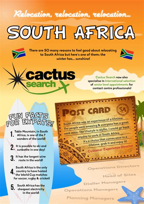 South Africa Address Lookup Cactus Search Management Selection For Contact Centres