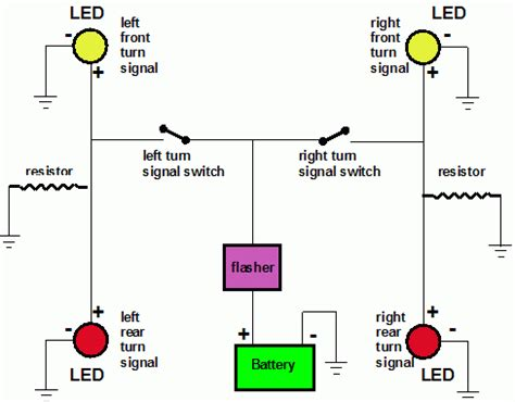 how to wire resistor for led turn signal knucklebuster 187 archive 187 led turn signals 101