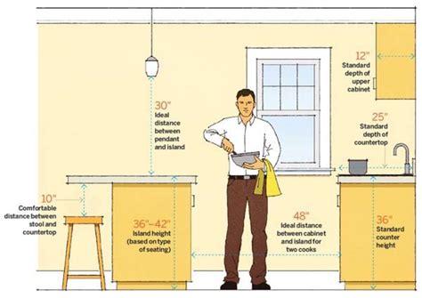 Kitchen Island Size Guidelines by Distancias M 237 Nimas Para Decorar Interiores Cocina Y Ba 241 O