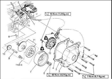 wiring diagram of yamaha crypton imageresizertool