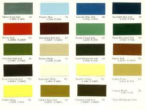 mopar colors mopar color charts
