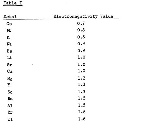 cl list patent ep0124702a1 reversible electrochemical doping of