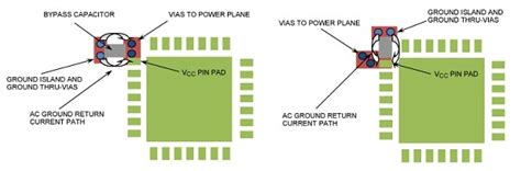 rf design guidelines pcb layout app note general layout guidelines for rf and mixed