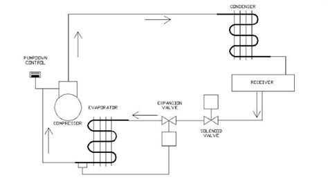 pressor potential relay wiring diagram vacuum diagram