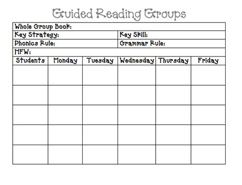 reading planning template the fairytale of a grade some guided