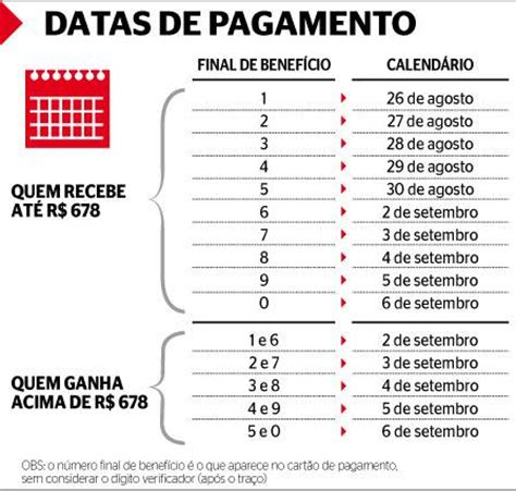 data da 1 parcela do dcimo aposentado 2016 data do pagamento da primeira parcela dos aposentados 2016