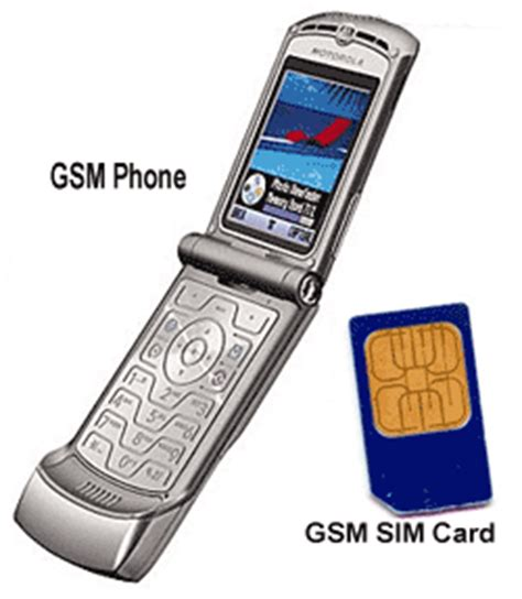 tutorialspoint gsm gsm the mobile station