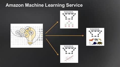amazon machine learning amazon machine learning case study predicting customer churn