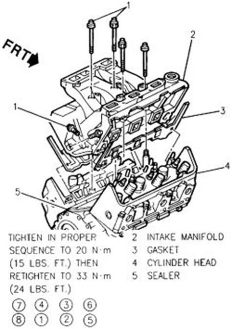 small engine repair manuals free download 1970 chevrolet corvette instrument cluster 4 3 v8 chevy engine specs 4 free engine image for user manual download