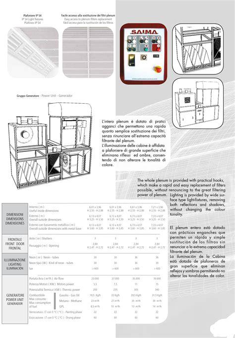saima cabine di verniciatura cabina di verniciatura saima beta filtri