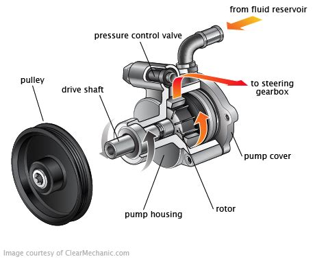electric power steering 1997 toyota rav4 user handbook 1998 acura integra radio wiring diagram 1998 free engine image for user manual download