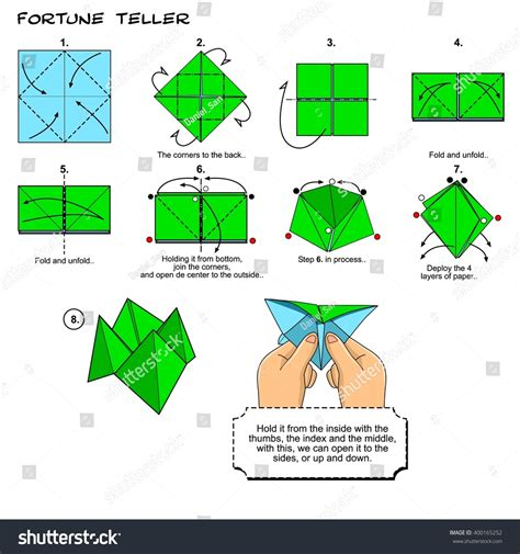 How To Fold Origami Fortune Teller - origami fortune teller steps stock