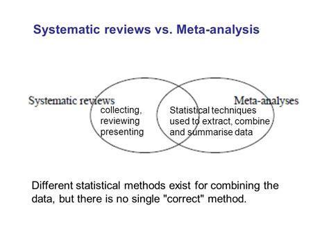 Meta Analysis As Quantitative Literature Review by Systematic Literature Review Ppt