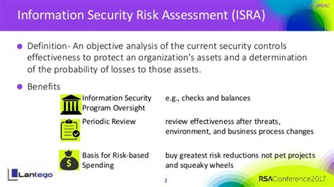 Mba Programs Cost Effective by Crown Jewels Risk Assessment Cost Effective Risk