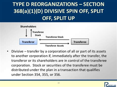 section 355 spin off mergers acquisitions what vc investors should know