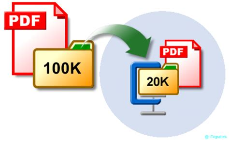 How To Reduce Size Of Pdf Document
