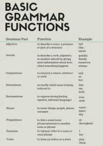 best basic grammar book best 25 basic grammar ideas on