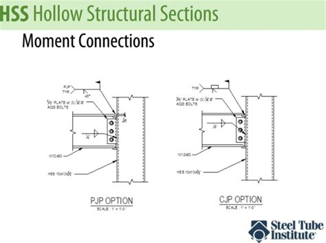 hollow structural section connections and trusses image gallery hss beam