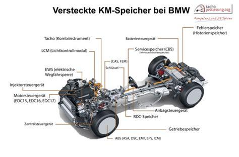 Bmw 1er Cabrio Fensterheber Ausbauen by Tachojustierung Bmw Tachojustierung Org