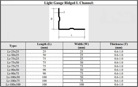 angle section angle section 28 images search for rolled steel angles