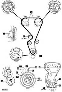 Peugeot 207 Timing Belt 7 3 Engine Removal Tool 7 Wiring Diagram Free