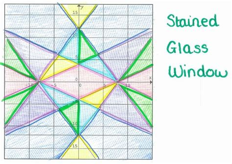 Stained Glass Window Worksheet by Linear Equations Graphing Stained Glass Window Activity
